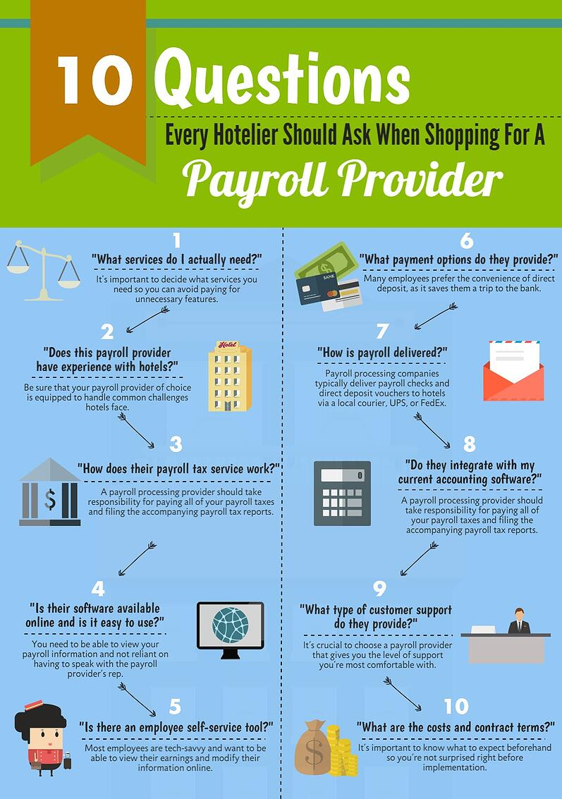 Payroll-Infographic 2020
